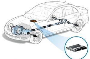Diagram of a car