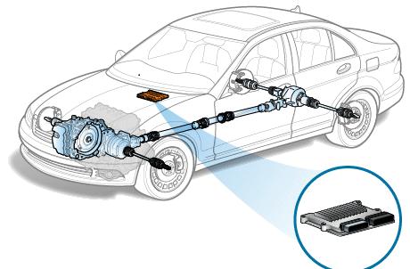 ECM Pic – FIXD Automotive